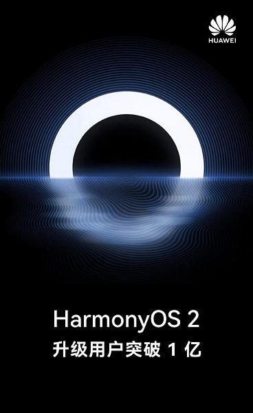 Замена Android привлекла ещё 10 млн пользователей за 10 дней: HarmonyOS 2.0 установили более чем на 100 млн смартфонов