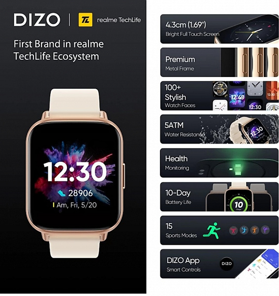 Realme launches second Dizo smartwatch a month after the first