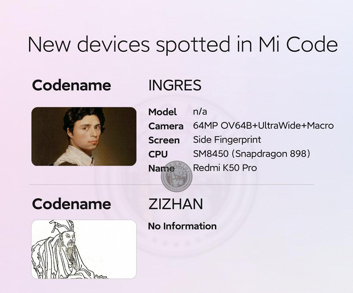 В коде MIUI засветился смартфон Ingres. Это Redmi K50 Pro на платформе Snapdragon 898 и с 64-мегапиксельной камерой