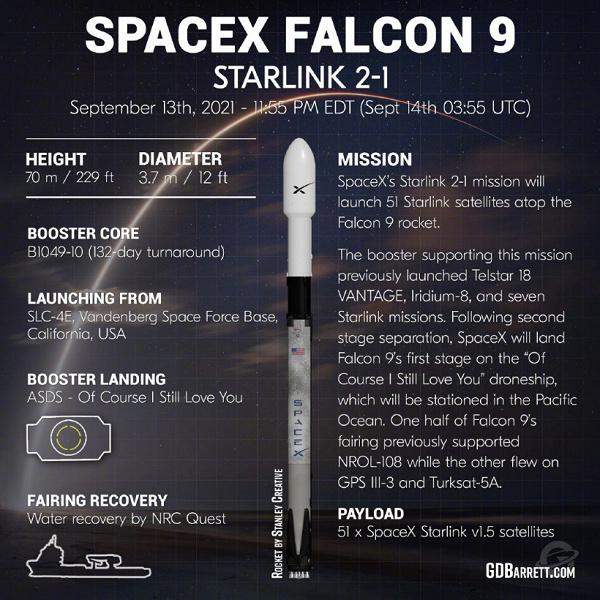 Миссия Starlink 2-1 оказалось успешной. Группировка летательных аппаратов спутникового интернета Илона Маска пополнилась 51 спутником