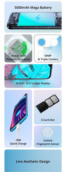 5000 мА·ч, 50 Мп, 128 ГБ флеш-памяти и Android 11 за 150 долларов. Представлен Realme C25Y
