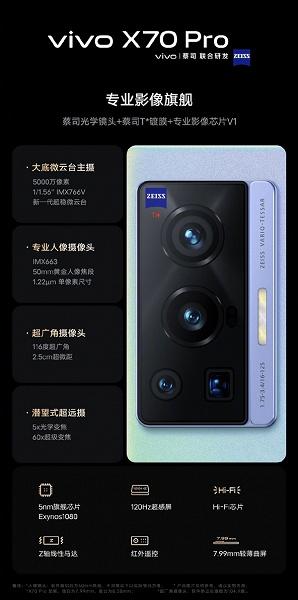 Объективы Zeiss, датчики Sony, 5-кратный оптический зум, лучший в индустрии экран Samsung E5, Snapdragon 888 Plus, IP68 и 50 Вт. Представлены флагманы Vivo X70, X70 Pro и X70 Pro+