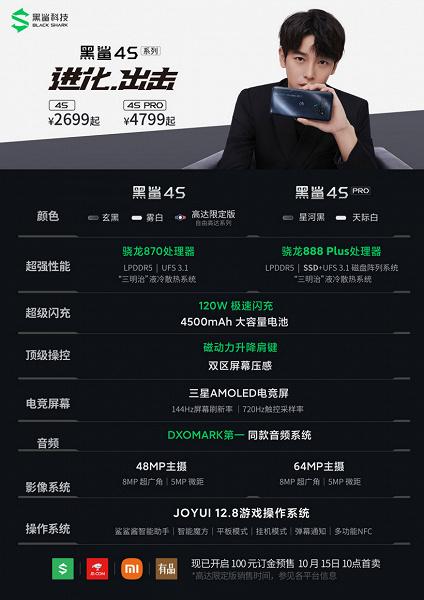 Snapdragon 888 Plus, 144 Гц, 4500 мА·ч, 120 Вт, SSD и 16 ГБ оперативной памяти. Представлены игровые флагманы Black Shark 4S и Black Shark 4S Pro