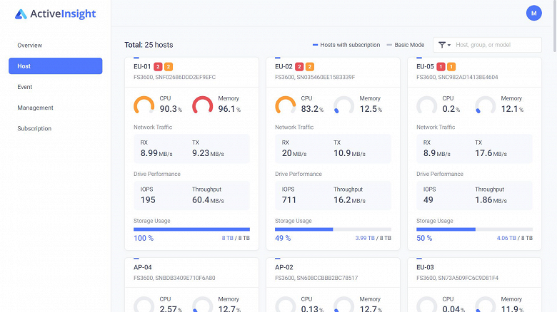 Getting Started with Synology DSM 7.0 Beta 20
