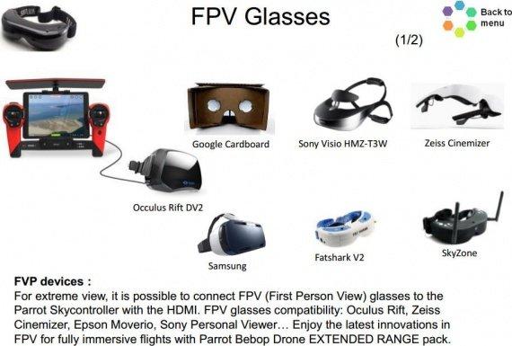 управление Parrot через очки виртуальной реальности