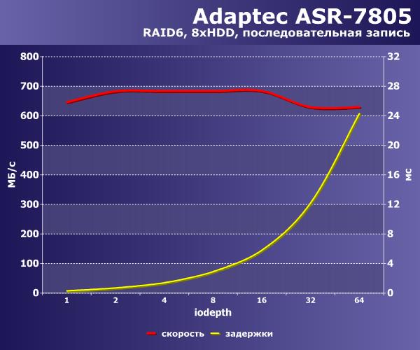 Восстановление данных, цена. Ремонт HDD, Flash, SSD стоимость 42