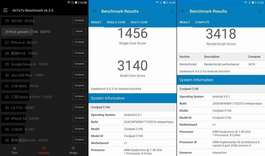 TomTop: Обзор LeEco Cool 1 Dual, прямого конкурента Xiaomi Redmi Note 4 и Redmi Pro