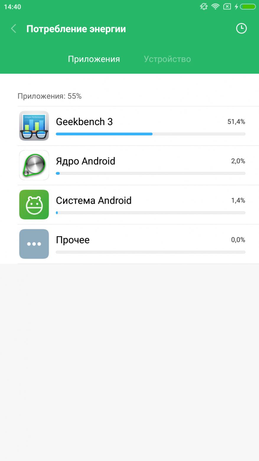 Обзор Xiaomi Mi Max 2