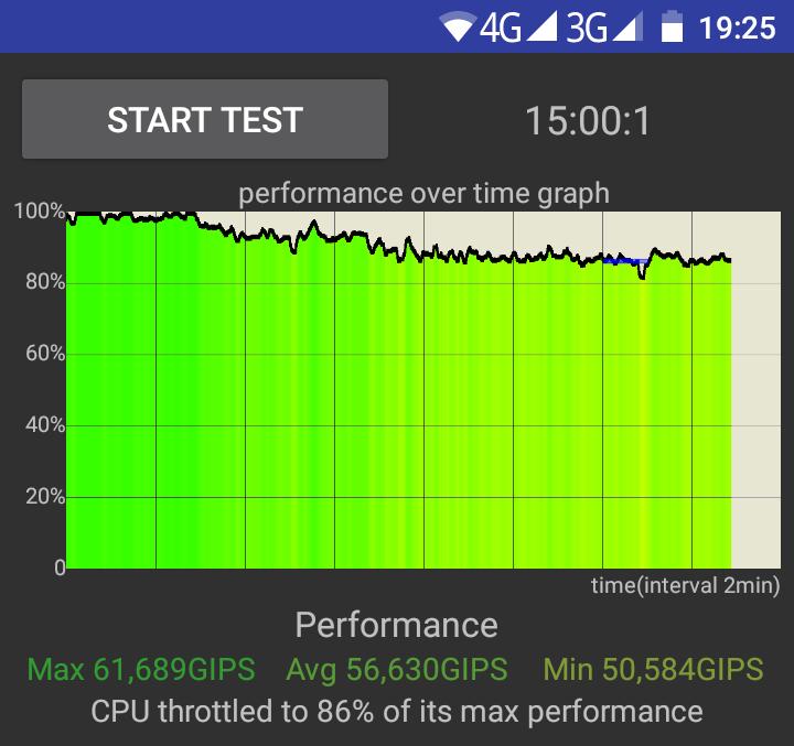 Lightinthebox: Homtom S99: недорогой смартфон с батареей 6200 мА·ч и памятью 4/64 ГБ