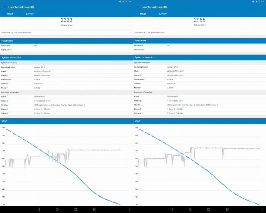 AliExpress: Обзор планшета Alldocube X: Super AMOLED-экран 2,5K, Hi-Fi-чип AKM и немного магии...