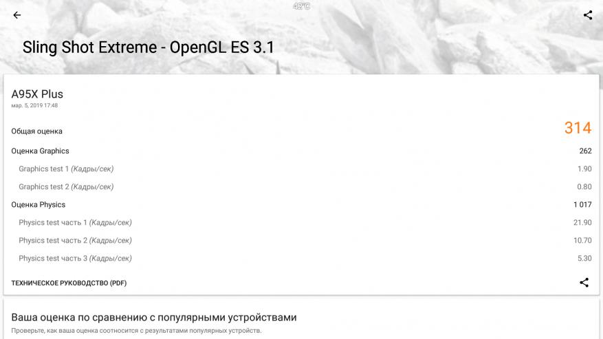 A95X Plus: обзор приставки на Amlogic S905Y2