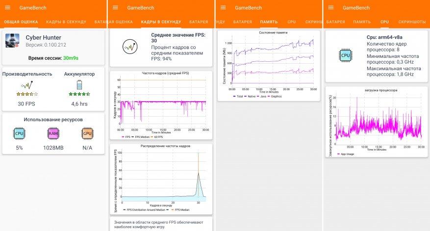 Обзор Xiaomi Mi 9T: не хуже флагманов и дешевле