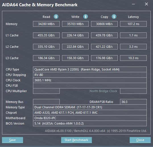 AliExpress: Chatreey S1: обзор недорогого Mini-ITX-компьютера на процессоре Ryzen 3 с графикой Vega 8