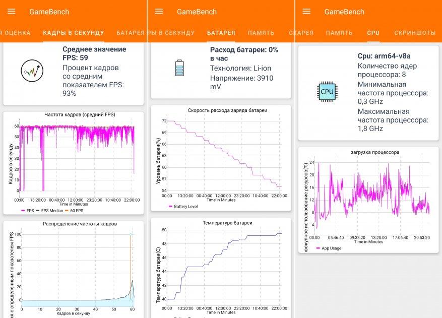 AliExpress: lenovo Z5 Pro GT: Snapdragon 855 за 0? Смартфон для энтузиастов. Большой обзор