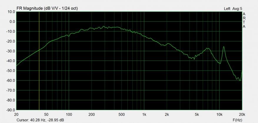 Fivi FE625 (C1): سماعات TWS غير موسيقية تمامًا 23