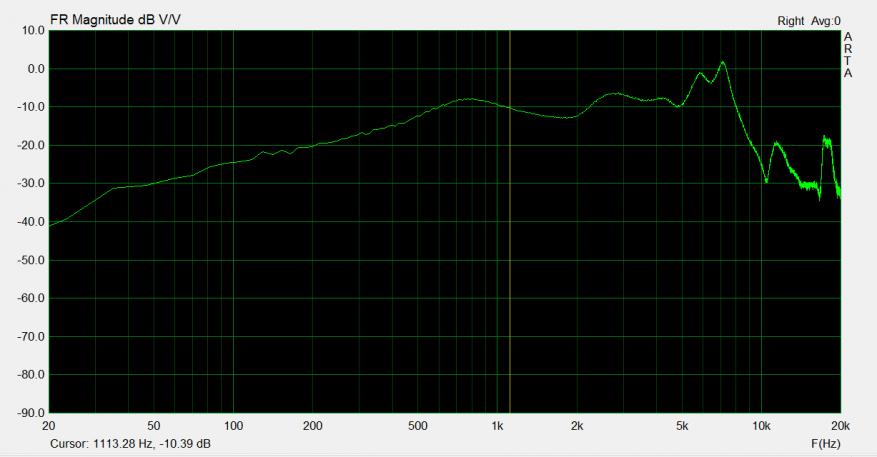 سماعات الرأس اللاسلكية Astrotec S80 Bluetooth مع التحكم باللمس 30