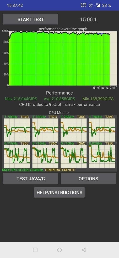 Yeni Xiaomi Redmi büdcə işçisi üçün boğulma testi Note 8  Pro 6