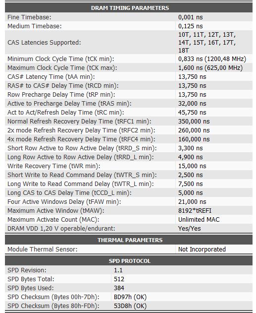 Обзор необычной оперативной памяти HyperX Predator DDR4 RGB