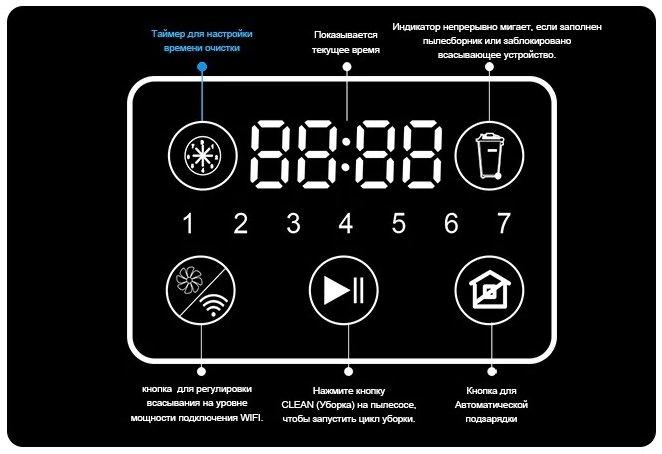 ميزانية متقدمة: المكنسة الكهربائية الروبوتية Liectroux B6009 مع ميزات مثيرة للاهتمام 22
