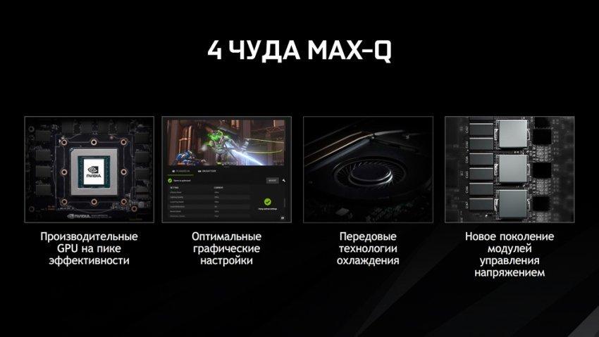 Nvidia может выпустить GeForce GTX 1070 Ti