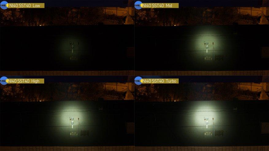 مصباح يدوي قوي بعيد المدى Nightwatch NI40 Stalker: SST40 LED وبطارية 26650 43