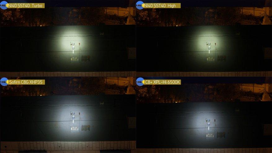 مصباح يدوي قوي بعيد المدى Nightwatch NI40 Stalker: SST40 LED وبطارية 26650 44
