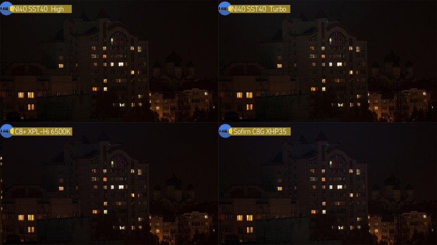 مصباح يدوي قوي بعيد المدى Nightwatch NI40 Stalker: SST40 LED وبطارية 26650 52