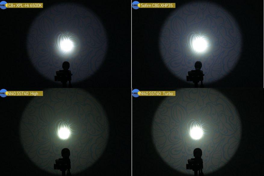 مصباح يدوي قوي بعيد المدى Nightwatch NI40 Stalker: SST40 LED وبطارية 26650 37