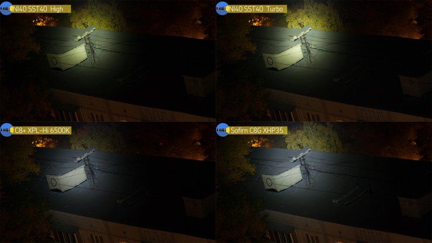 مصباح يدوي قوي بعيد المدى Nightwatch NI40 Stalker: SST40 LED وبطارية 26650 46