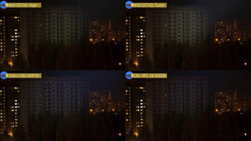 مصباح يدوي قوي بعيد المدى Nightwatch NI40 Stalker: SST40 LED وبطارية 26650 49