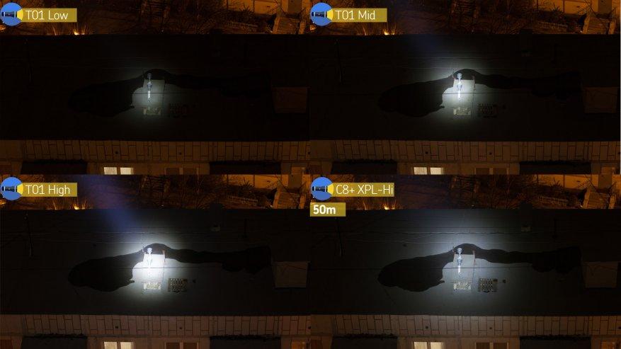 مصباح يدوي طويل المدى Speras T1: وعد 1300 م. 39