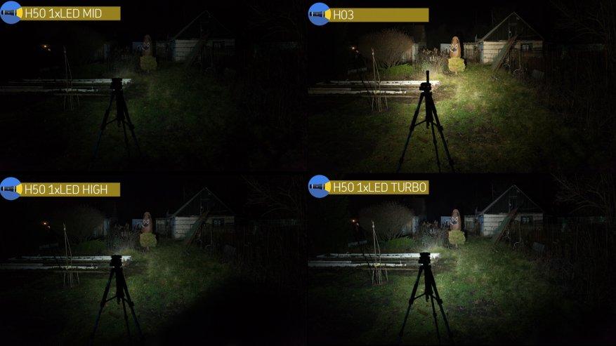 Acebeam H50: مصباح أمامي ساطع مدمج به ثلاثة مصابيح LED 29