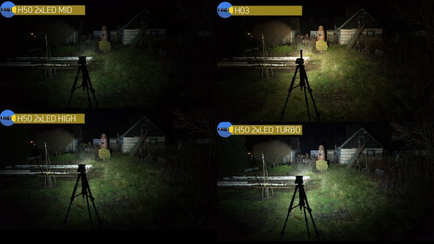 Acebeam H50: مصباح أمامي ساطع مدمج به ثلاثة مصابيح LED 30