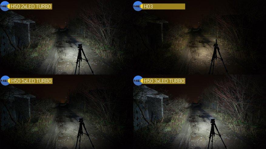 Acebeam H50: مصباح أمامي ساطع مدمج به ثلاثة مصابيح LED 36