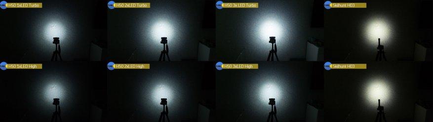 Acebeam H50: مصباح أمامي ساطع مدمج به ثلاثة مصابيح LED 20