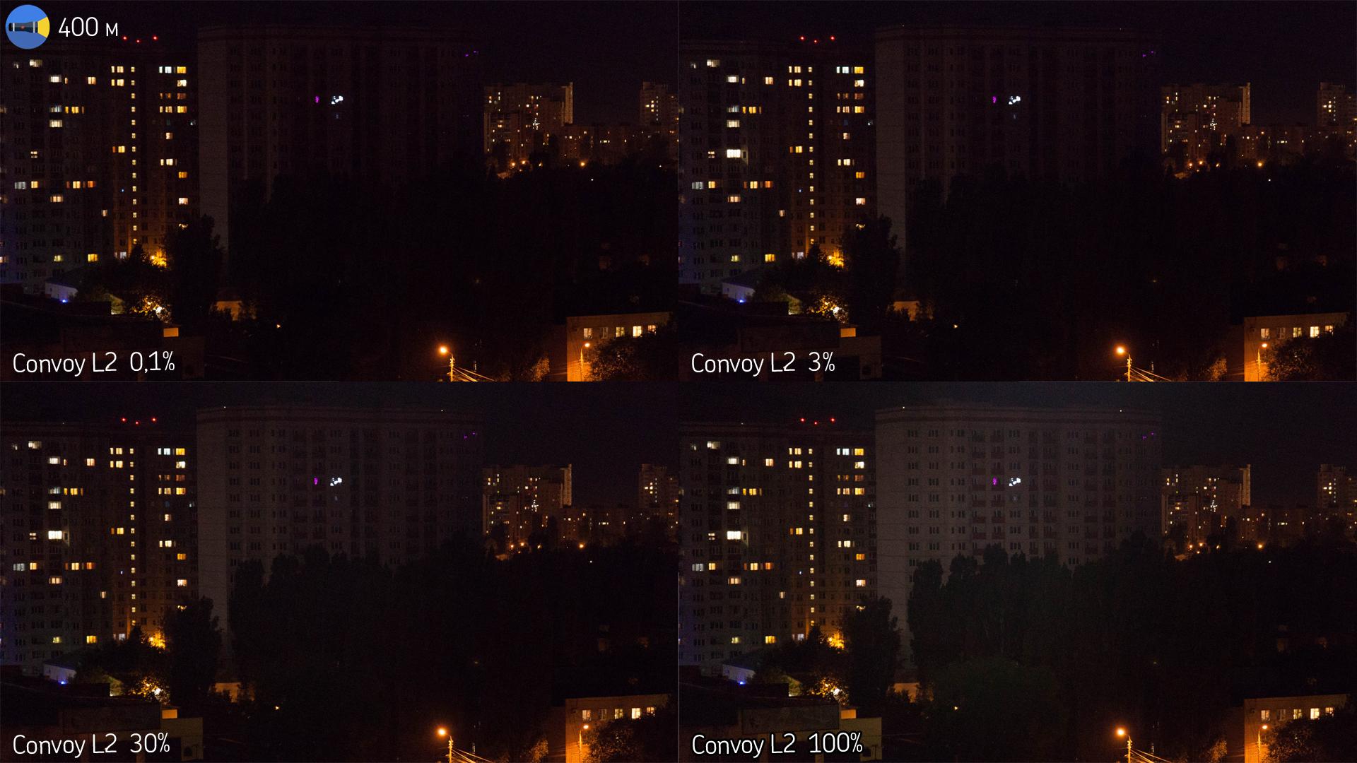 Review: Convoy L2 (XHP 50 2 version) | BudgetLightForum com