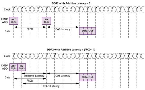 микросхемы памяти типа DDR