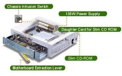 Схема блока питания компъютера