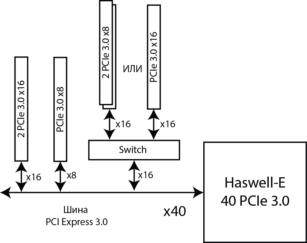 Комплект зеленых флуоресцентных заглушек для PCI