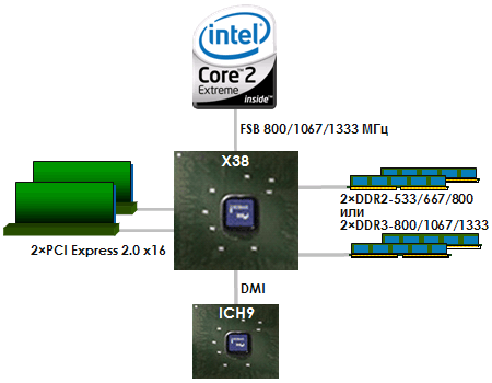 Free Download Driver Intel R 82945G Express Chipset Family