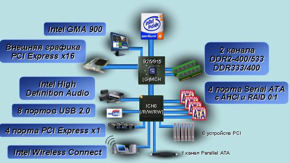 zte s183 usb driver free download