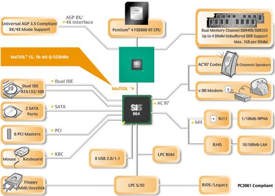 Albatron PX848 Like Pro 3Com LAN Windows 8 X64 Treiber