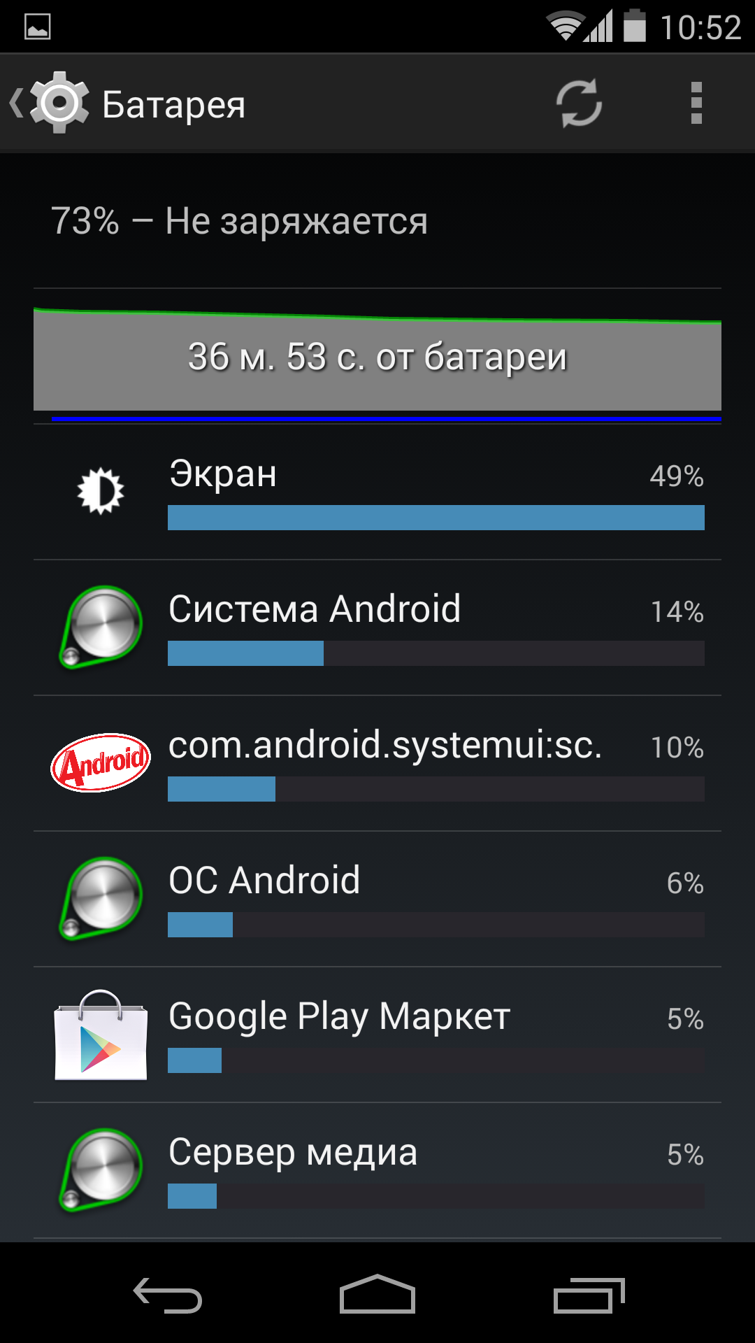 Знакомство с CyanogenMod на примере смартфона Google Nexus 5