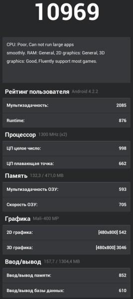 Производительность смартфона Explay Atom