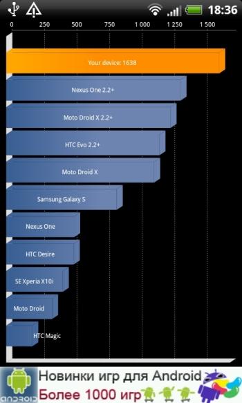 HTC Rhyme Quadrant Standard