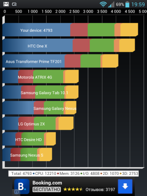 http://www.ixbt.com/mobile/images/lg-optimus-vu/test2.png