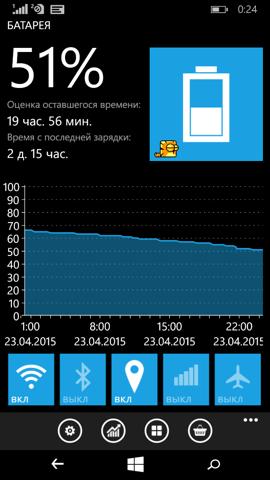 Обзор Microsoft Lumia 640. Скриншоты. Время в обычном режиме работы