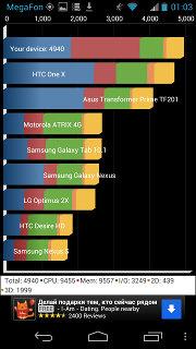 Quadrant Standard Motorola XT925