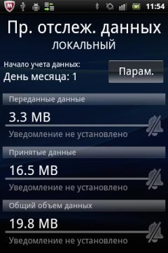 Обзор Sony Ericsson Xperia mini pro. Скриншоты. Учёт трафика