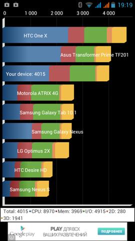 Обзор ThL W8. Скриншоты. Quadrant Standard